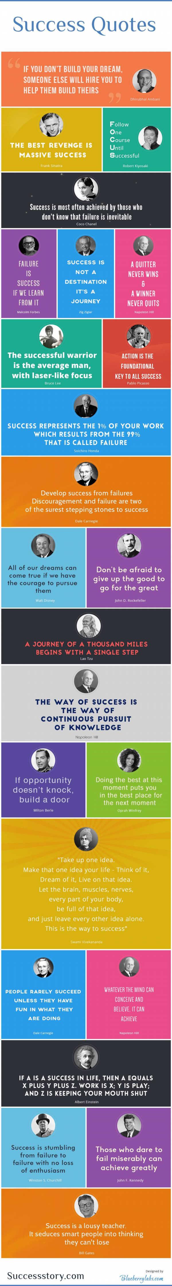 Success Quotes Infographic
